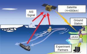 ais tracker ship tracking solution, аис трекер движение судов