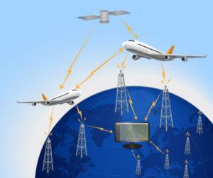 flight tracker, технология для трекер самолетов онлайн, трекер самолетов онлайн
